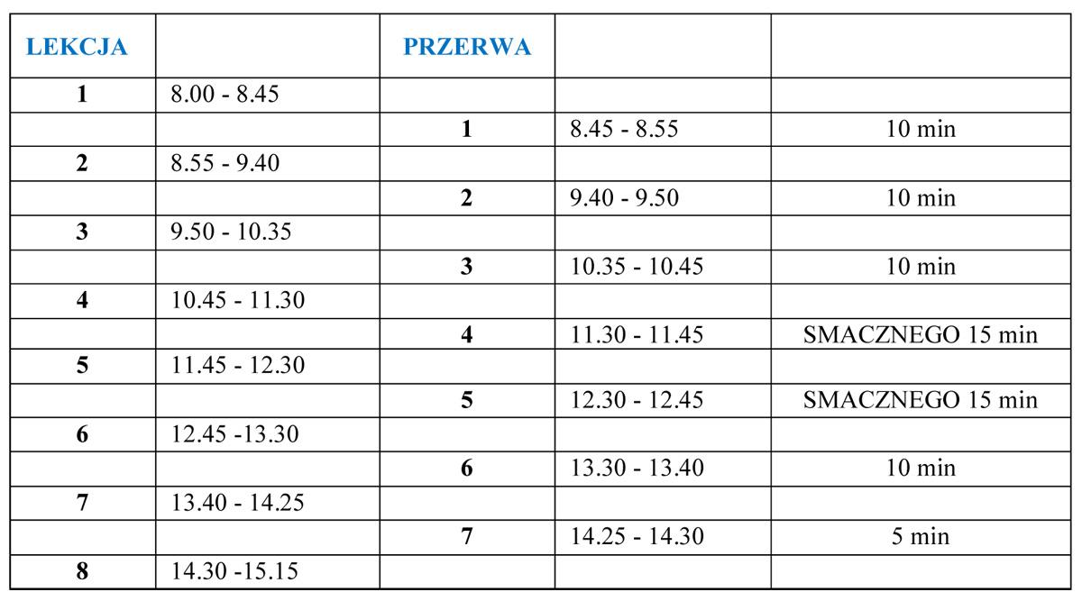 Tabela Czas trwania zajęć i przerw międzylekcyjnych