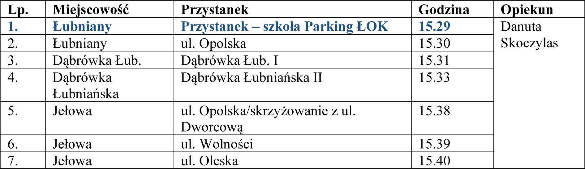 tabela odwozów 2